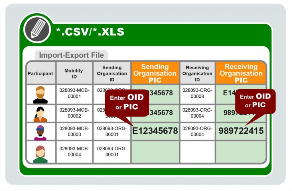 Captura de pantalla 2020 01 28 a las 10.44.08 1024x669 - Como obtener el código OID Erasmus+