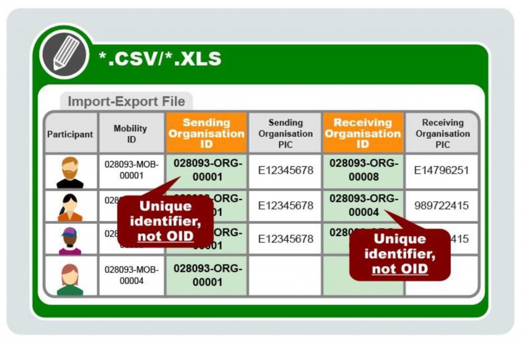 Captura de pantalla 2020 01 28 a las 10.49.01 1024x674 - Como obtener el código OID Erasmus+